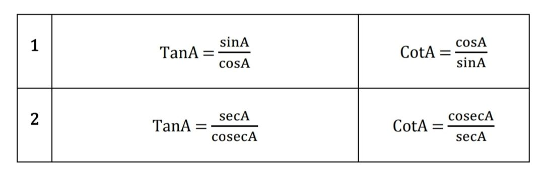 basic trig identities worksheet