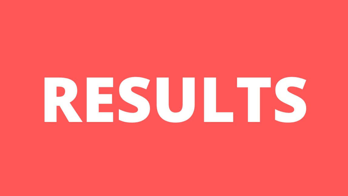 (LIVE) HSLC'21 MATHEMATICS Practice & Competational Exam I Results by Aroohan Tuition Centre Anchali